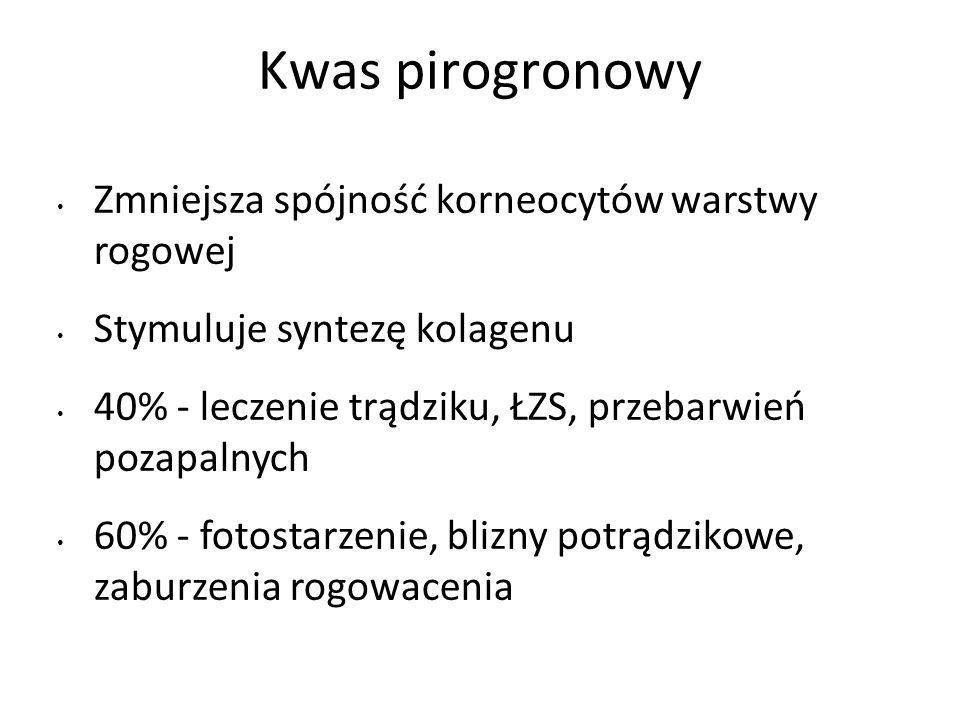Kwas pirogronowy Zmniejsza spójność korneocytów warstwy rogowej