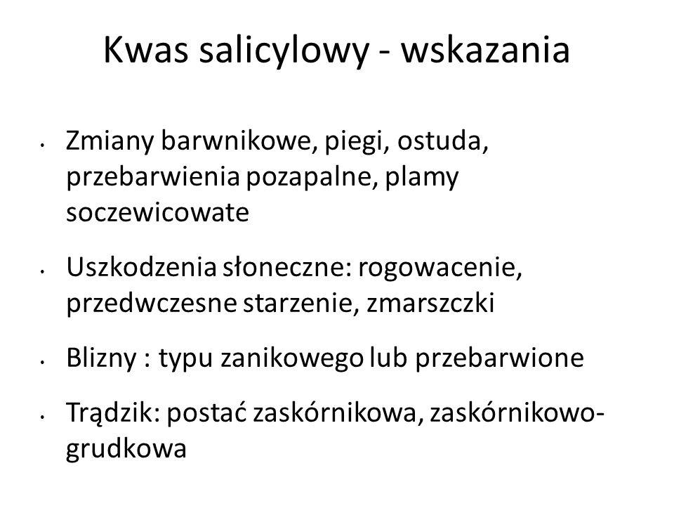 Kwas salicylowy - wskazania