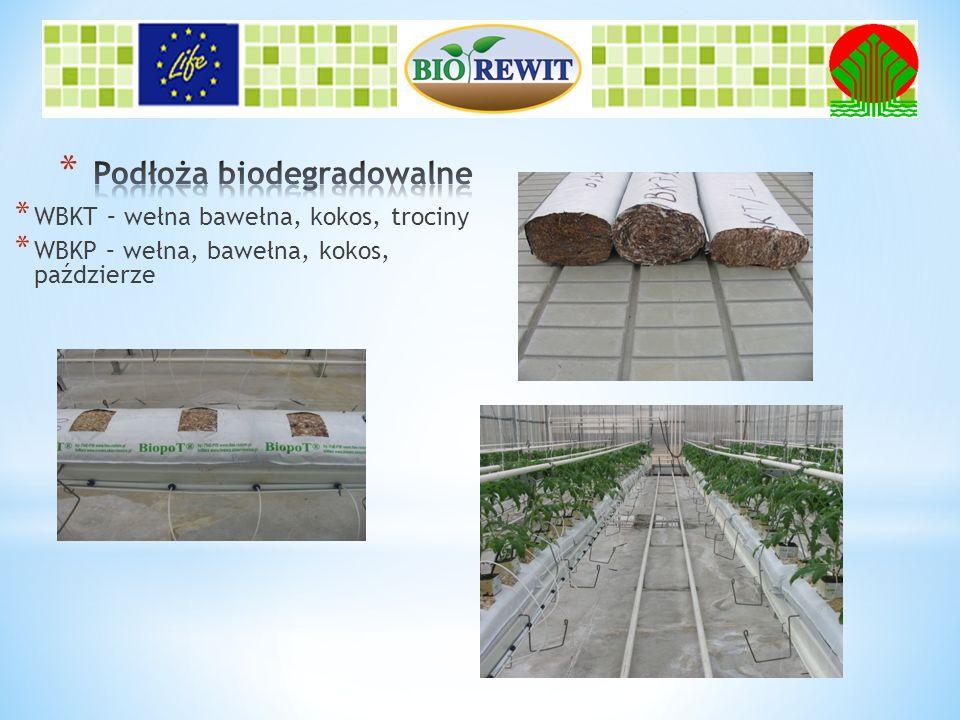 Podłoża biodegradowalne