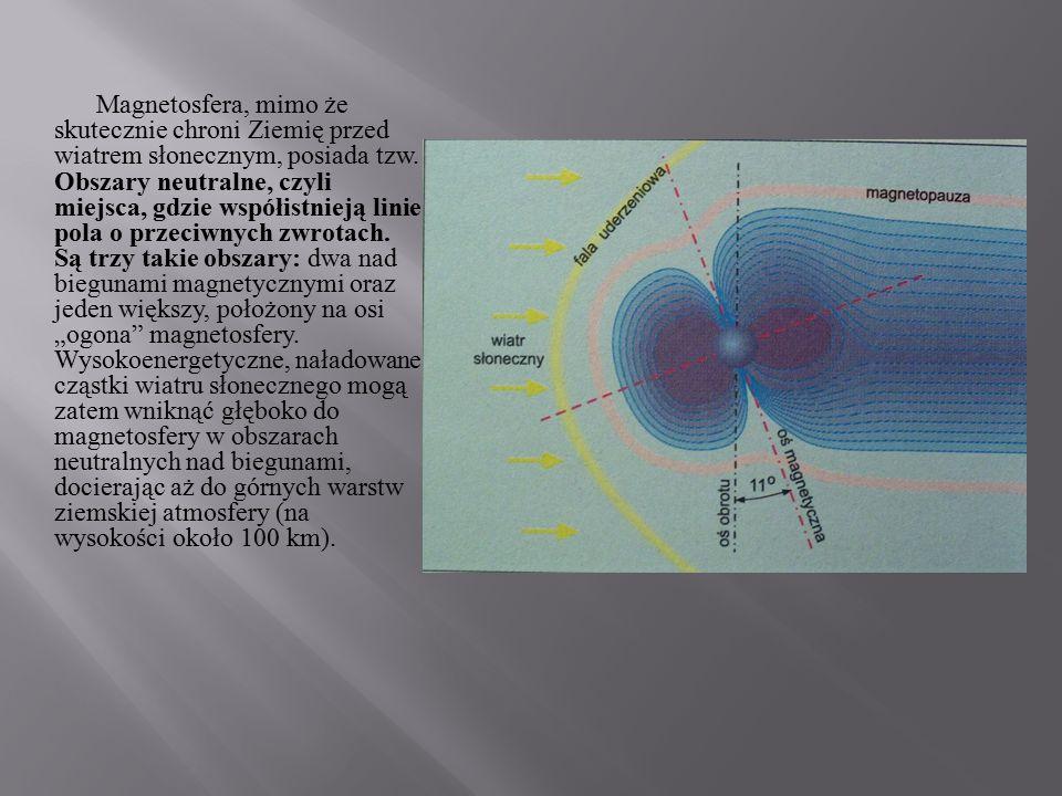 Magnetosfera, mimo że skutecznie chroni Ziemię przed wiatrem słonecznym, posiada tzw.