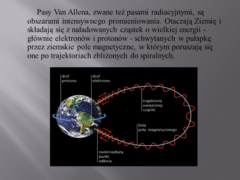 Pasy Van Allena, zwane też pasami radiacyjnymi, są obszarami intensywnego promieniowania.