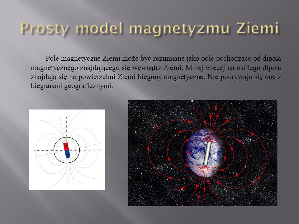 Prosty model magnetyzmu Ziemi