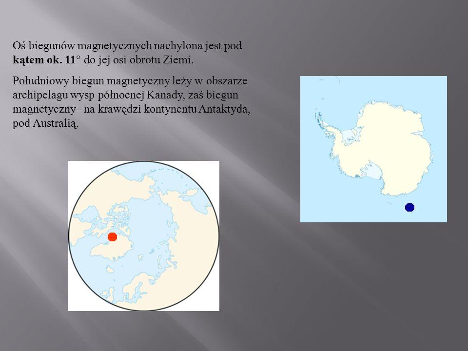 Oś biegunów magnetycznych nachylona jest pod kątem ok