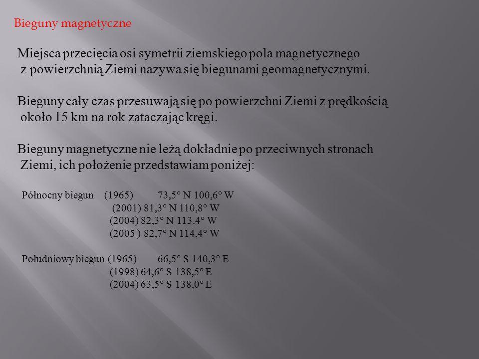 Miejsca przecięcia osi symetrii ziemskiego pola magnetycznego