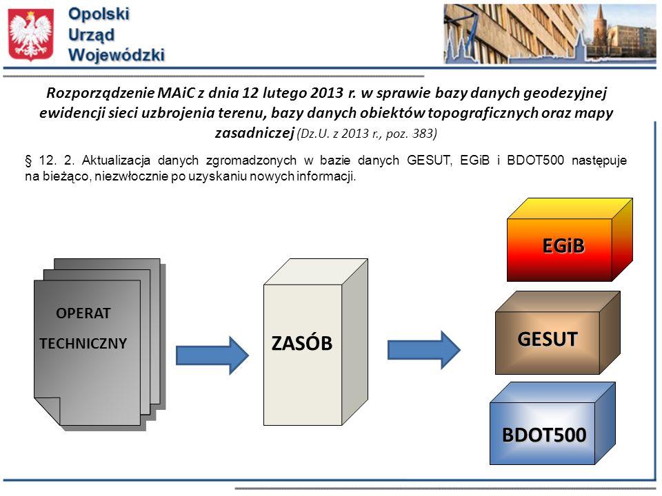 Rozporządzenie MAiC z dnia 12 lutego 2013 r