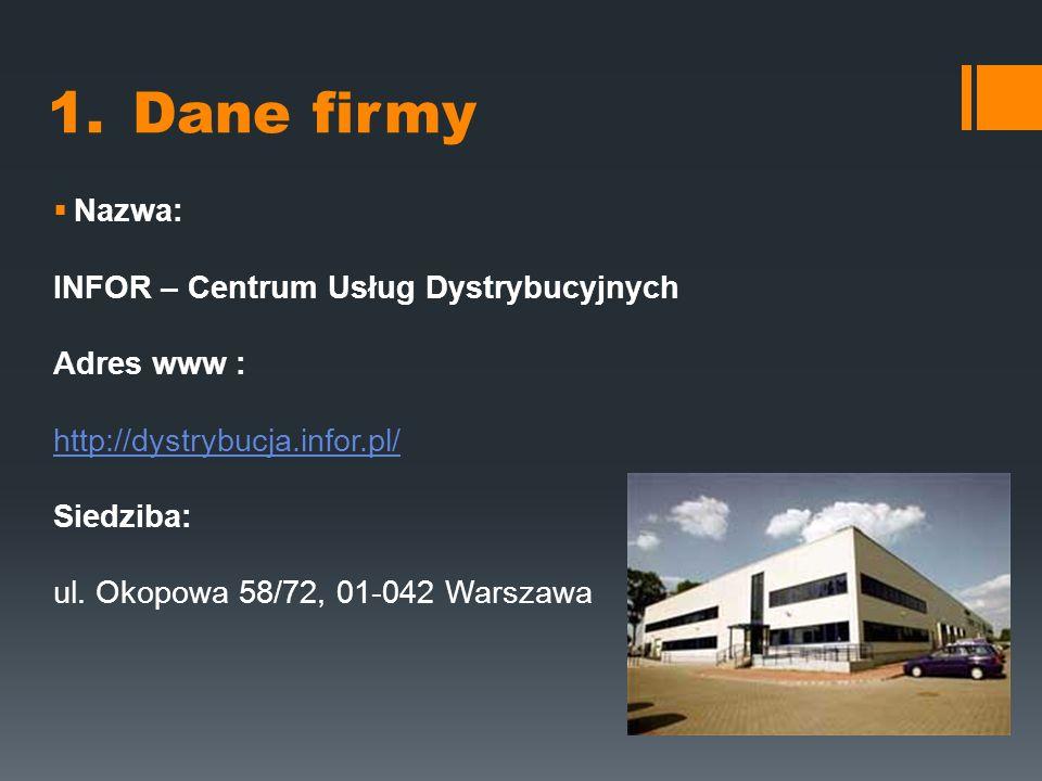 Dane firmy Nazwa: INFOR – Centrum Usług Dystrybucyjnych Adres www :