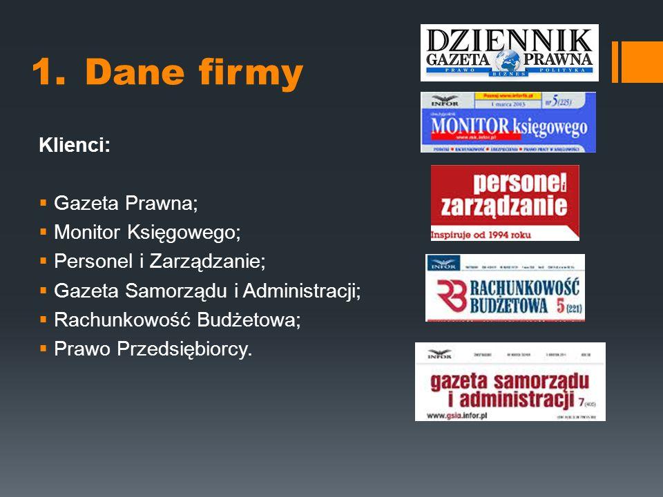 Dane firmy Klienci: Gazeta Prawna; Monitor Księgowego;
