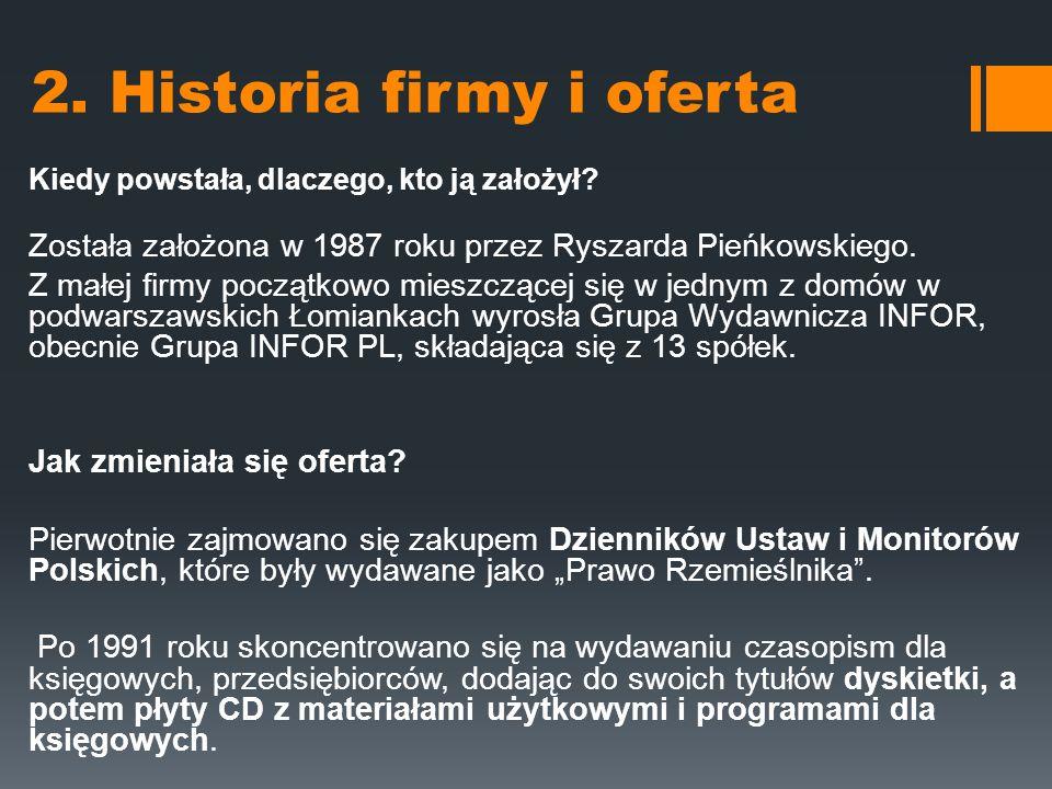 2. Historia firmy i oferta