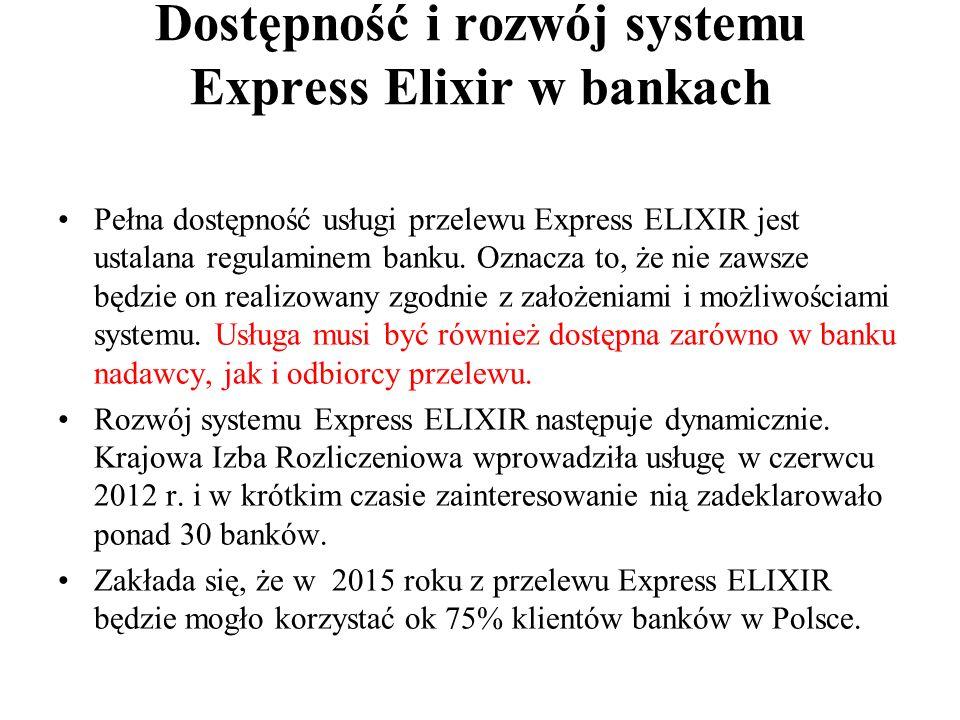 Dostępność i rozwój systemu Express Elixir w bankach
