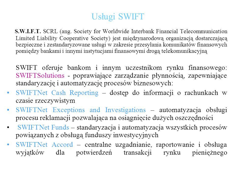 Usługi SWIFT
