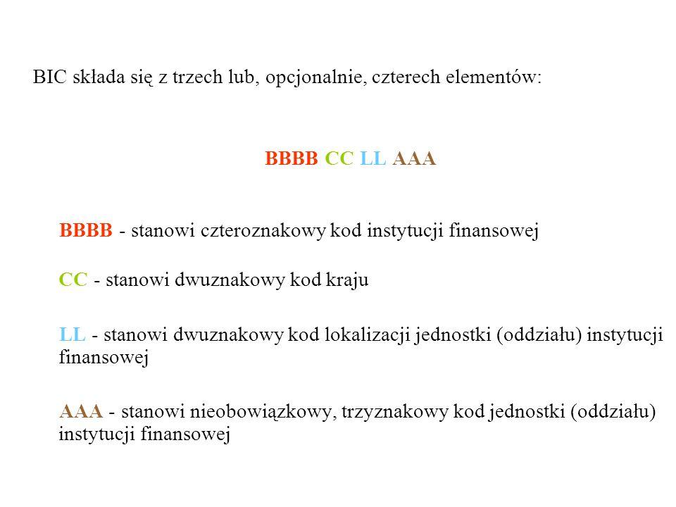 BIC składa się z trzech lub, opcjonalnie, czterech elementów: