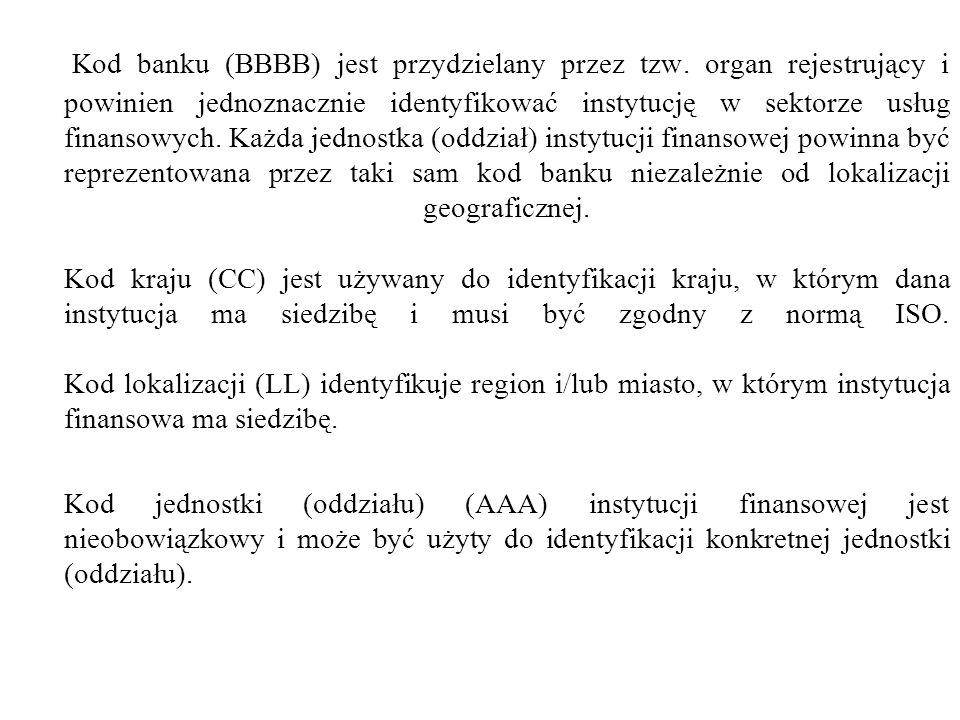 Kod banku (BBBB) jest przydzielany przez tzw