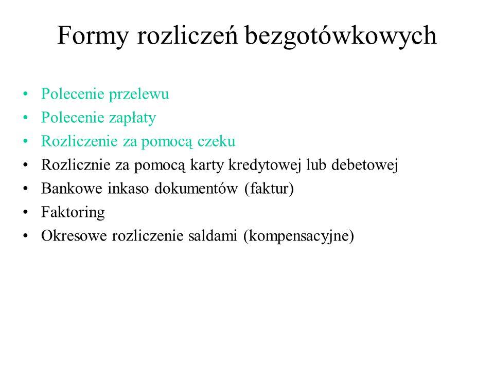 Formy rozliczeń bezgotówkowych