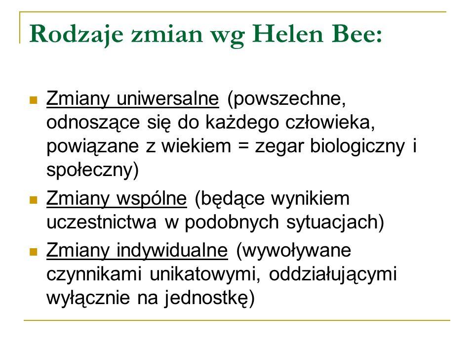 Rodzaje zmian wg Helen Bee: