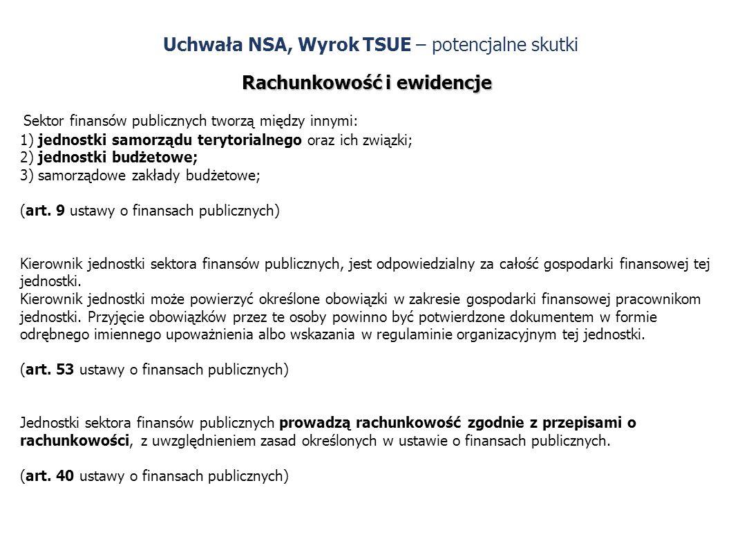 Uchwała NSA, Wyrok TSUE – potencjalne skutki