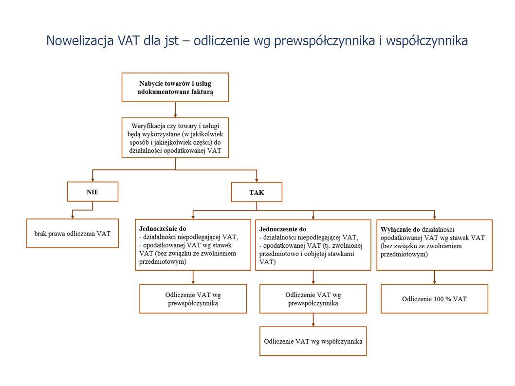 Nowelizacja VAT dla jst – odliczenie wg prewspółczynnika i współczynnika