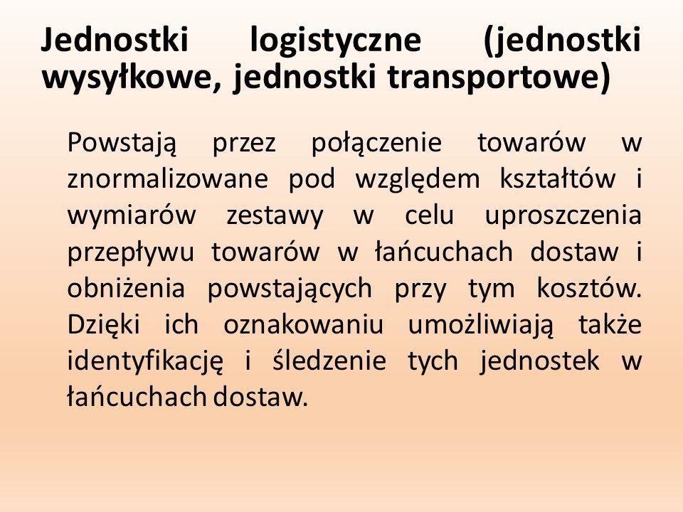 Jednostki logistyczne (jednostki wysyłkowe, jednostki transportowe)