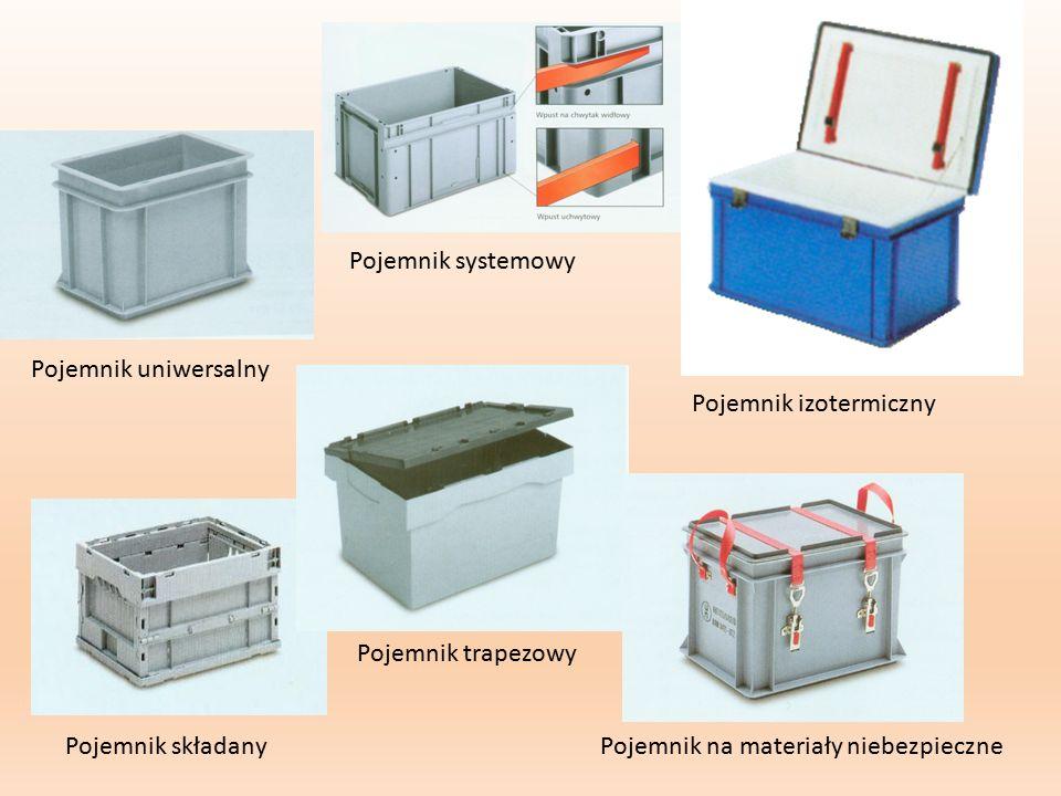 Pojemnik systemowy Pojemnik uniwersalny. Pojemnik izotermiczny. Pojemnik trapezowy. Pojemnik składany.