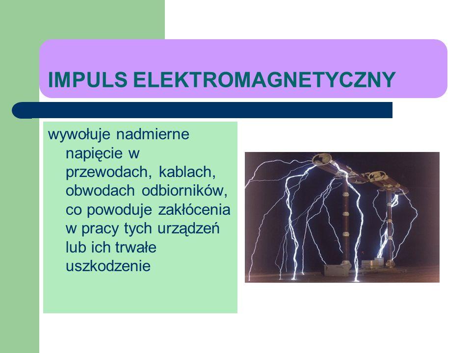 IMPULS ELEKTROMAGNETYCZNY