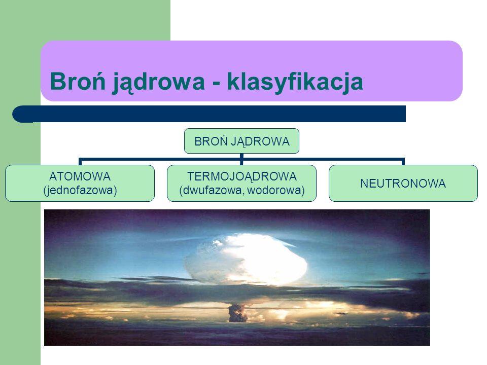 Broń jądrowa - klasyfikacja