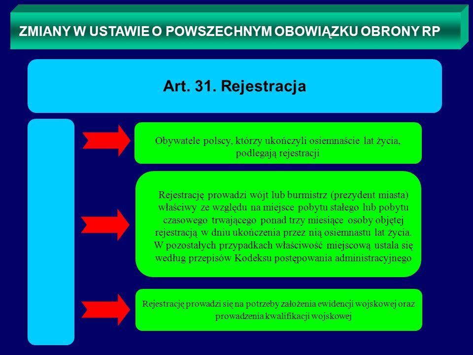 Art. 31. Rejestracja Obywatele polscy, którzy ukończyli osiemnaście lat życia, podlegają rejestracji.