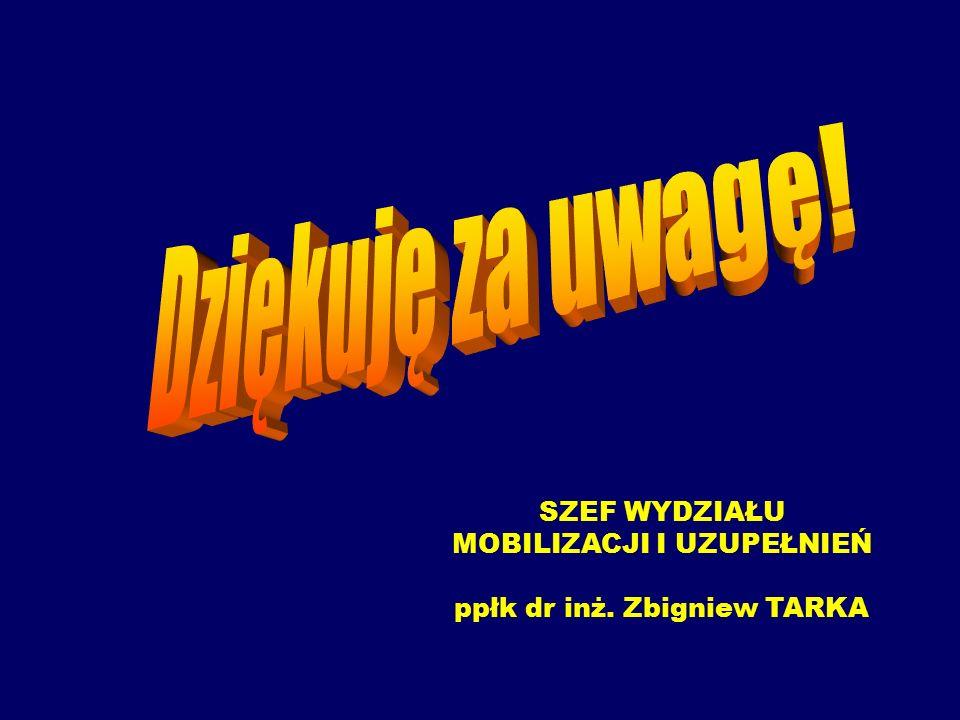 ppłk dr inż. Zbigniew TARKA
