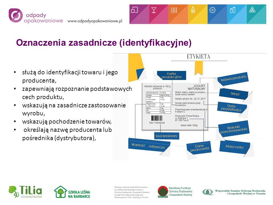 Oznaczenia zasadnicze (identyfikacyjne)