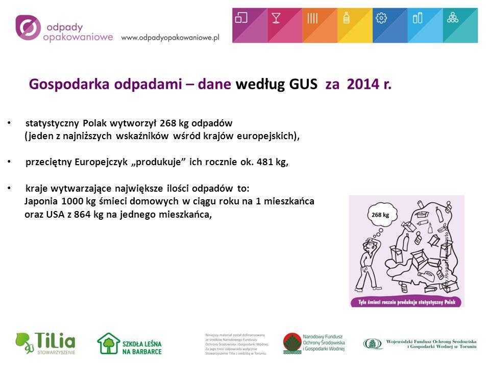 Gospodarka odpadami – dane według GUS za 2014 r.