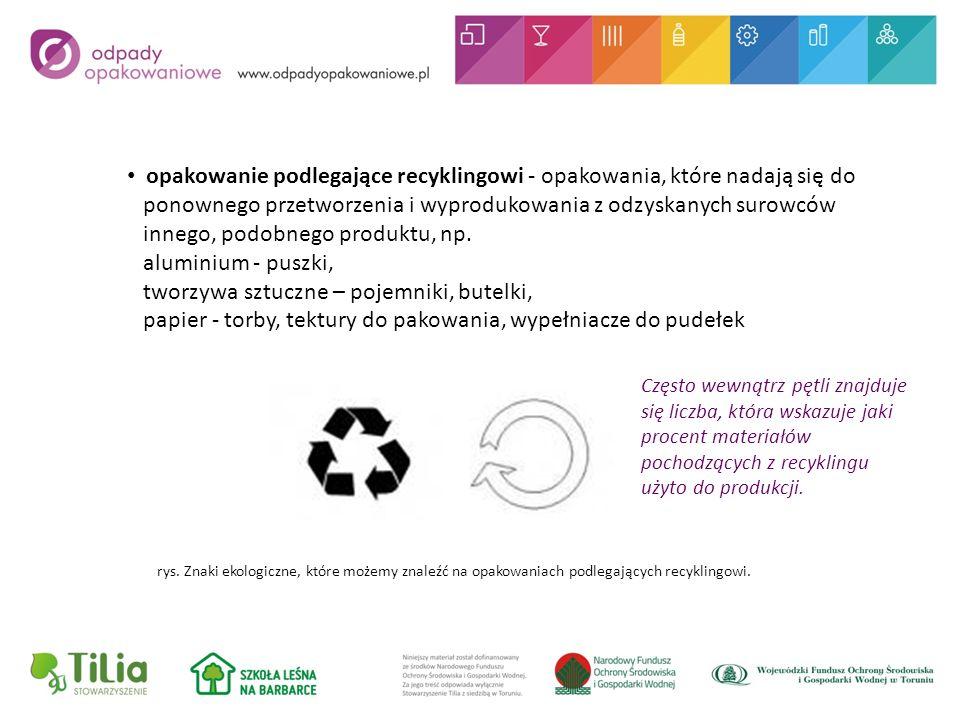 opakowanie podlegające recyklingowi - opakowania, które nadają się do