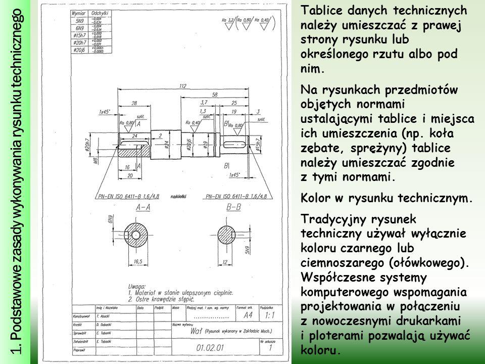 1. Podstawowe zasady wykonywania rysunku technicznego