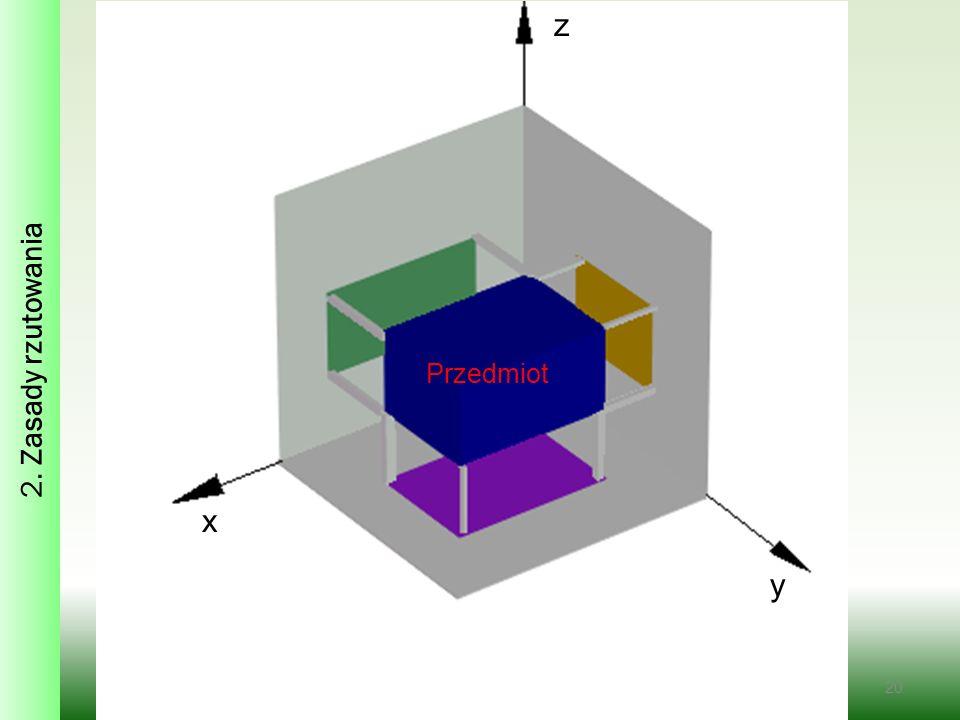 2. Zasady rzutowania z Przedmiot x y