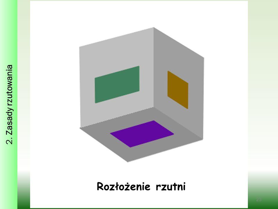 2. Zasady rzutowania Rozłożenie rzutni