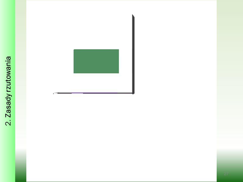 2. Zasady rzutowania