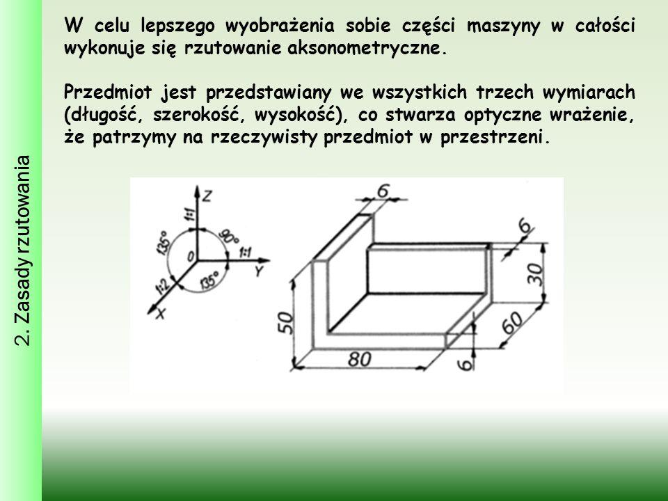 2. Zasady rzutowania W celu lepszego wyobrażenia sobie części maszyny w całości wykonuje się rzutowanie aksonometryczne.