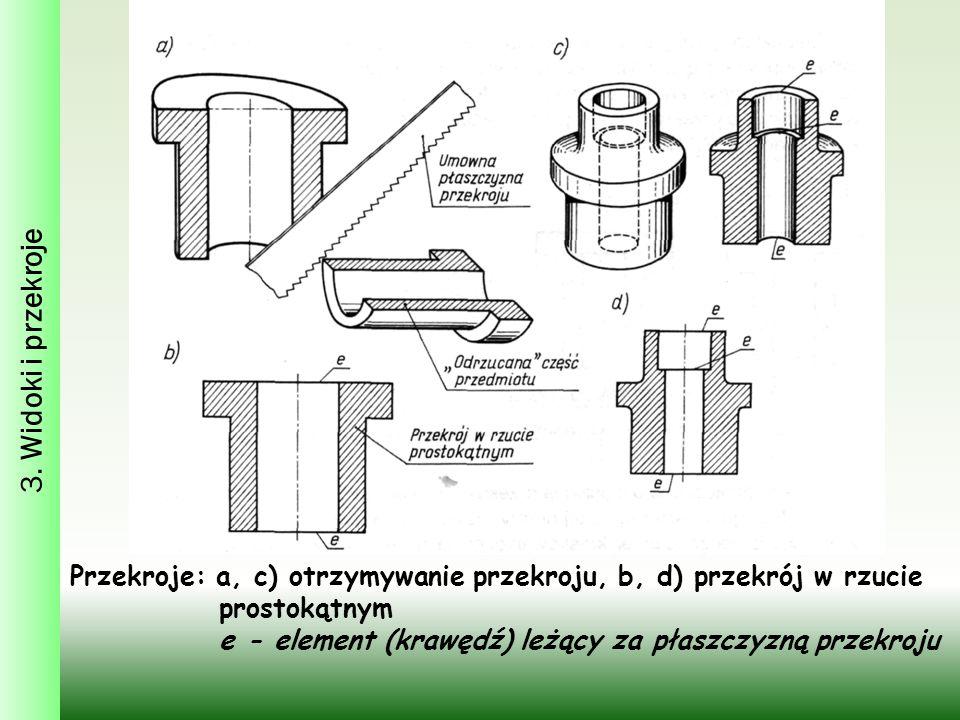 3. Widoki i przekroje Przekroje: a, c) otrzymywanie przekroju, b, d) przekrój w rzucie prostokątnym.