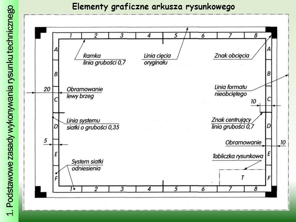 Elementy graficzne arkusza rysunkowego