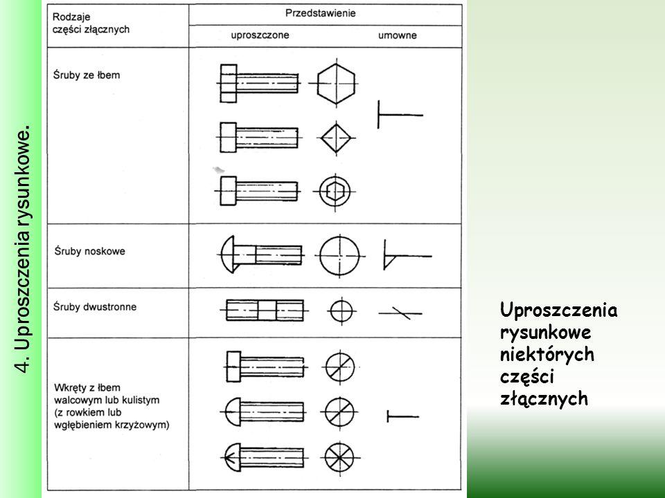4. Uproszczenia rysunkowe.