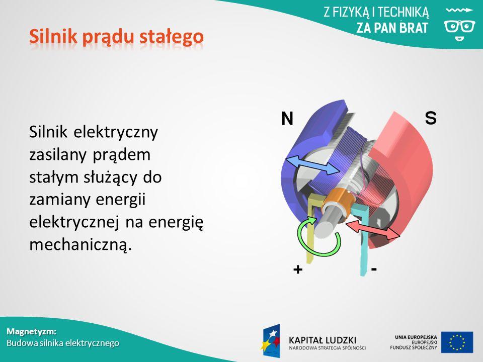 Silnik prądu stałego Silnik elektryczny zasilany prądem stałym służący do zamiany energii elektrycznej na energię mechaniczną.