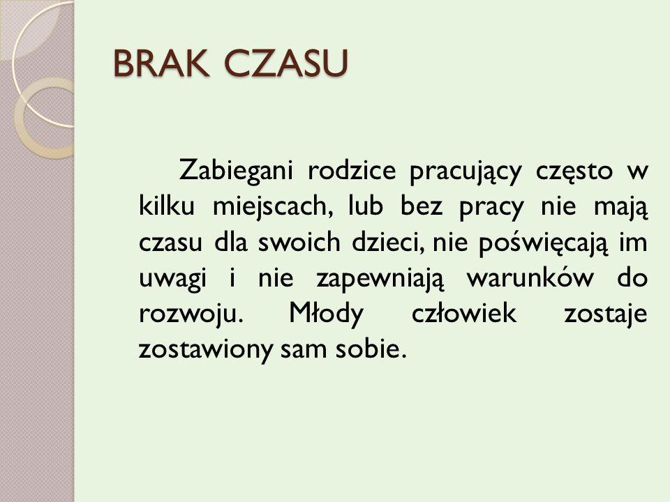 BRAK CZASU