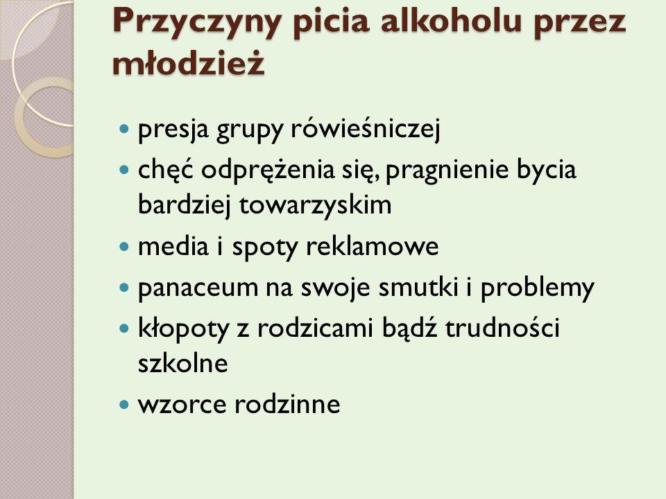 Przyczyny picia alkoholu przez młodzież