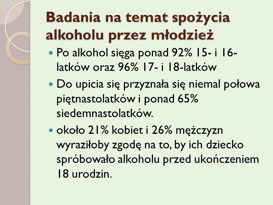 Badania na temat spożycia alkoholu przez młodzież