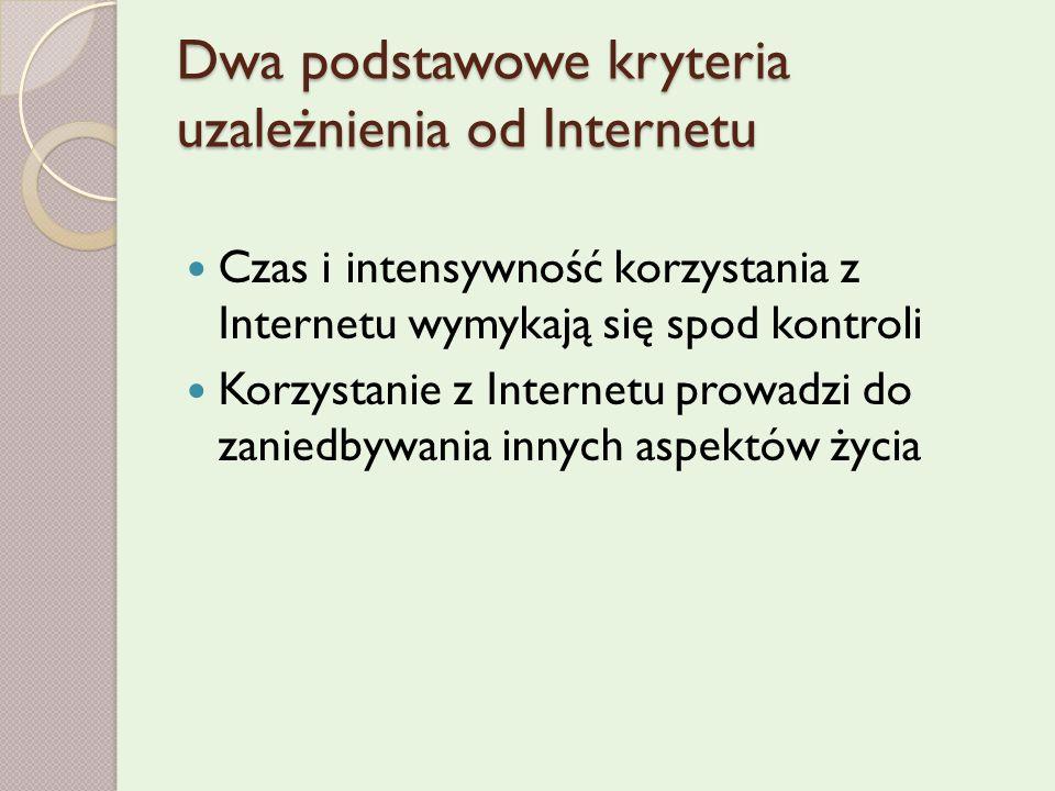 Dwa podstawowe kryteria uzależnienia od Internetu