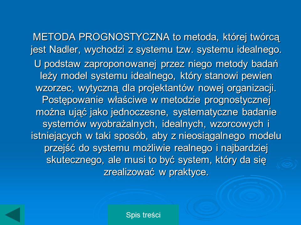 METODA PROGNOSTYCZNA to metoda, której twórcą jest Nadler, wychodzi z systemu tzw. systemu idealnego.
