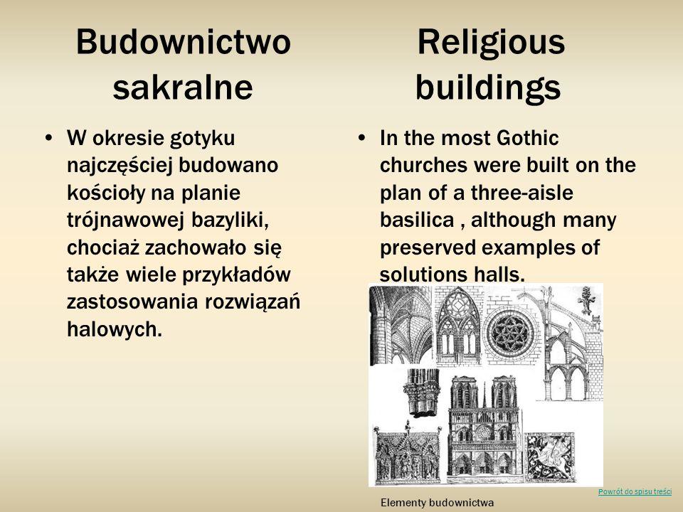 Budownictwo Religious sakralne buildings