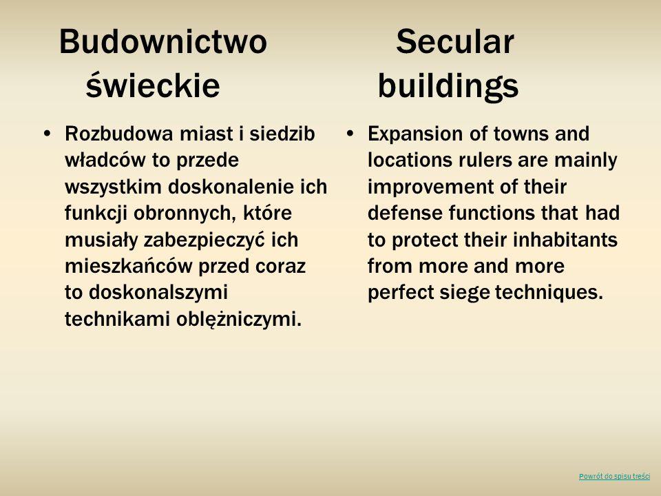Budownictwo Secular świeckie buildings