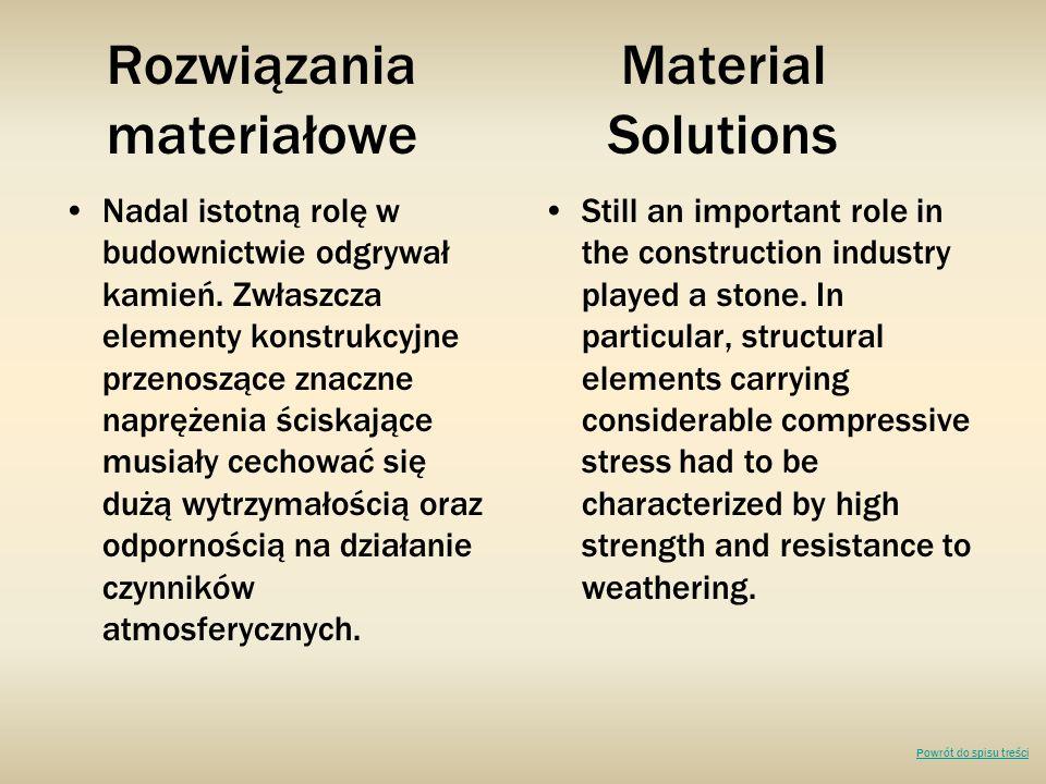 Rozwiązania Material materiałowe Solutions