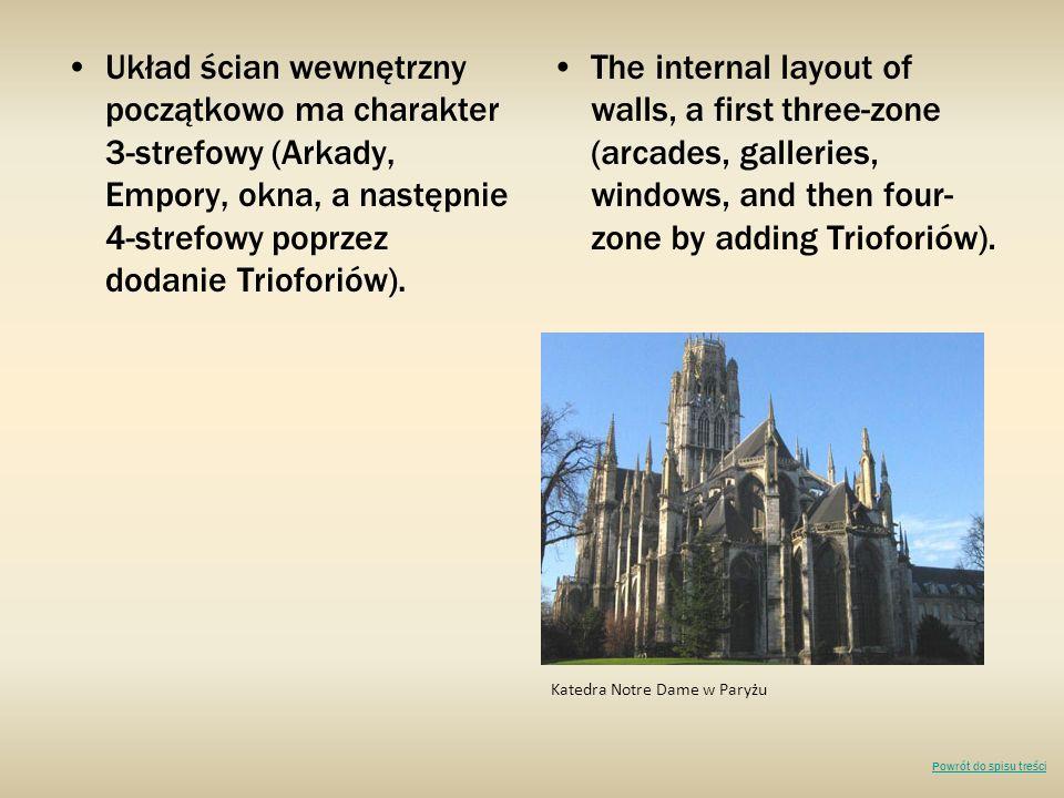 Układ ścian wewnętrzny początkowo ma charakter 3-strefowy (Arkady, Empory, okna, a następnie 4-strefowy poprzez dodanie Trioforiów).