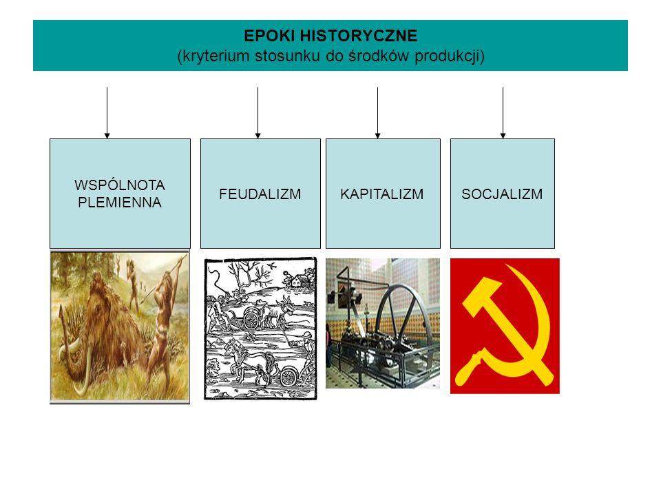 EPOKI HISTORYCZNE (kryterium stosunku do środków produkcji)