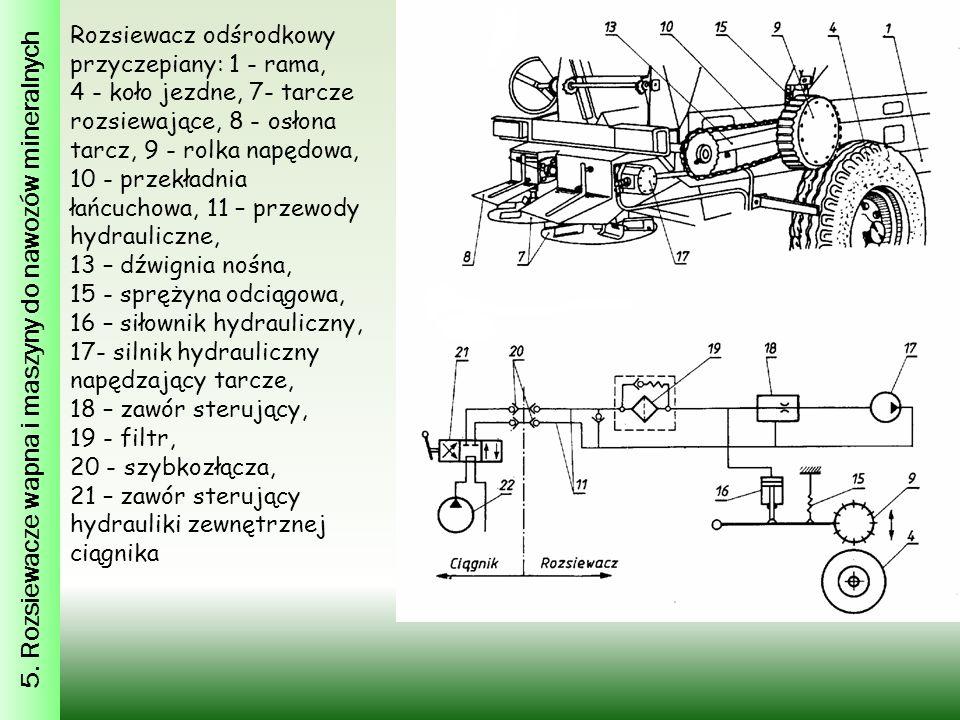 5. Rozsiewacze wapna i maszyny do nawozów mineralnych