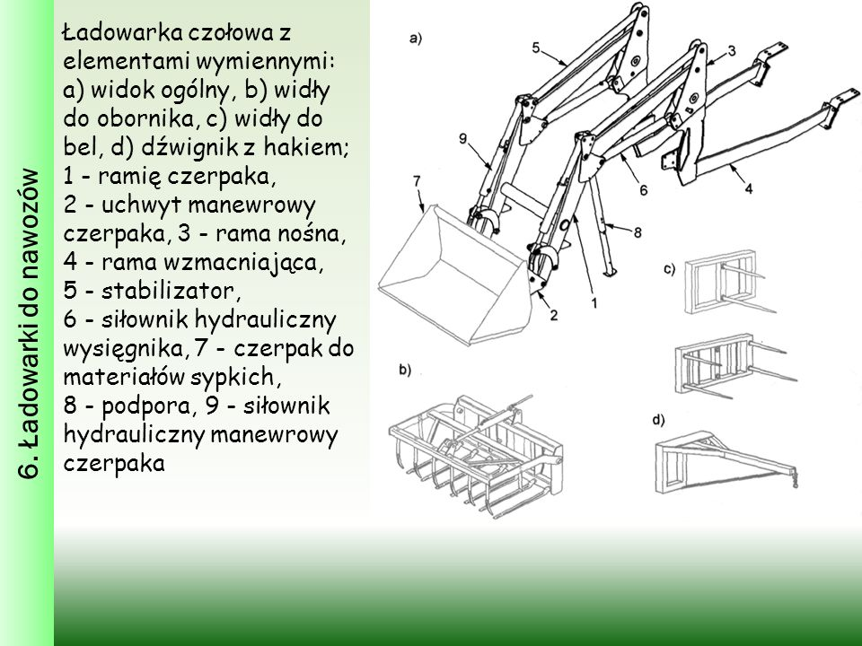 6. Ładowarki do nawozów Ładowarka czołowa z elementami wymiennymi: